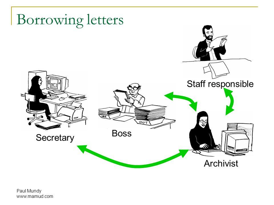 Paul Mundy www.mamud.com Borrowing letters Secretary Archivist Staff responsible Boss