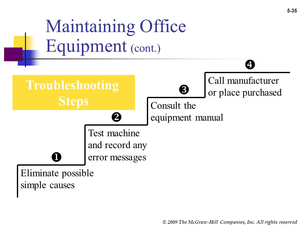 © 2009 The McGraw-Hill Companies, Inc. All rights reserved 5-34 Maintaining Office Equipment The manual that comes with each piece of equipment descri
