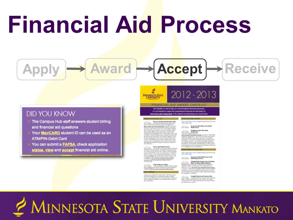 Financial Aid Process Apply Award Accept Receive