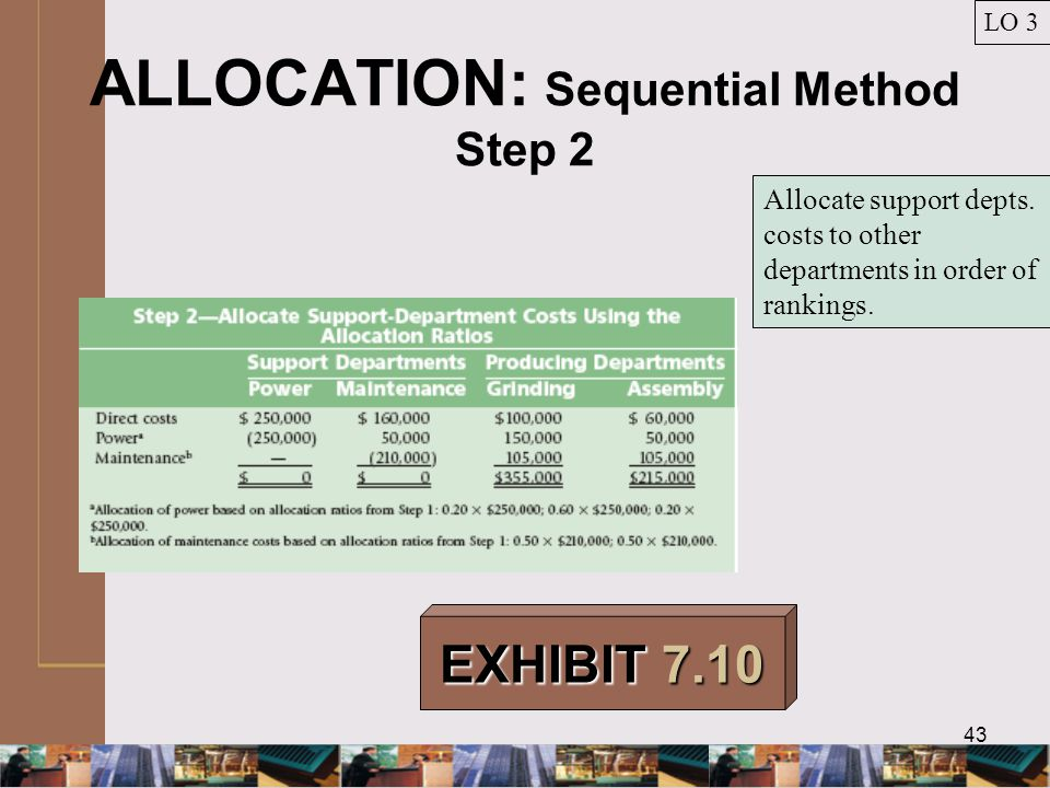 43 ALLOCATION: Sequential Method Step 2 LO 3 EXHIBIT 7.10 Allocate support depts.
