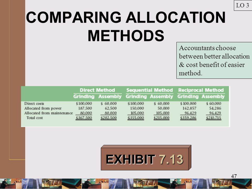 47 COMPARING ALLOCATION METHODS LO 3 EXHIBIT 7.13 Accountants choose between better allocation & cost benefit of easier method.