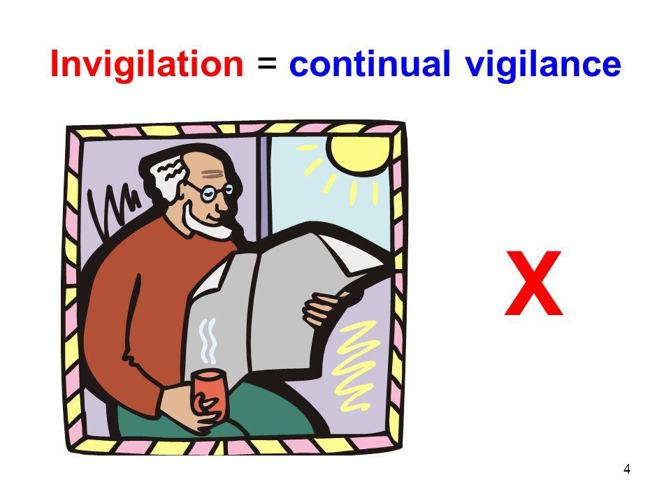 4 Invigilation = continual vigilance X