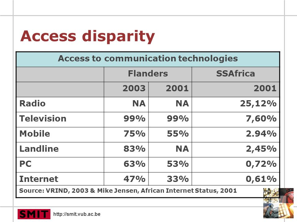 http://smit.vub.ac.be Access disparity Access to communication technologies FlandersSSAfrica 20032001 RadioNA 25,12% Television99% 7,60% Mobile75%55%2.94% Landline83%NA2,45% PC63%53%0,72% Internet47%33%0,61% Source: VRIND, 2003 & Mike Jensen, African Internet Status, 2001