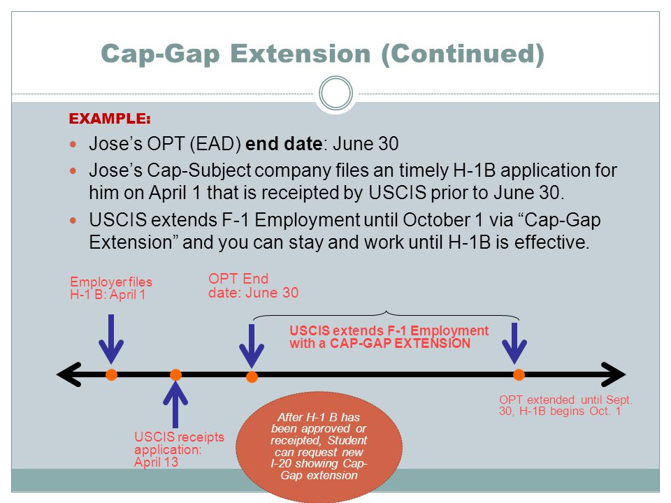 Cap-Gap Extension (Continued) EXAMPLE: Jose's OPT (EAD) end date: June 30 Jose's Cap-Subject company files an timely H-1B application for him on April 1 that is receipted by USCIS prior to June 30.