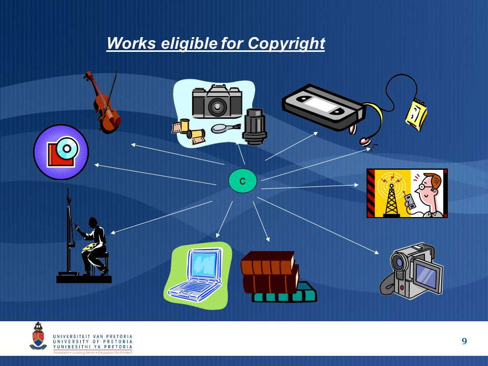 9 Works eligible for Copyright c