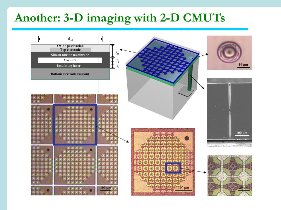 Another: 3-D imaging with 2-D CMUTs