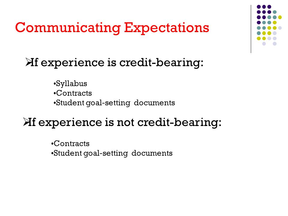 Communicating Expectations  What should be considered.