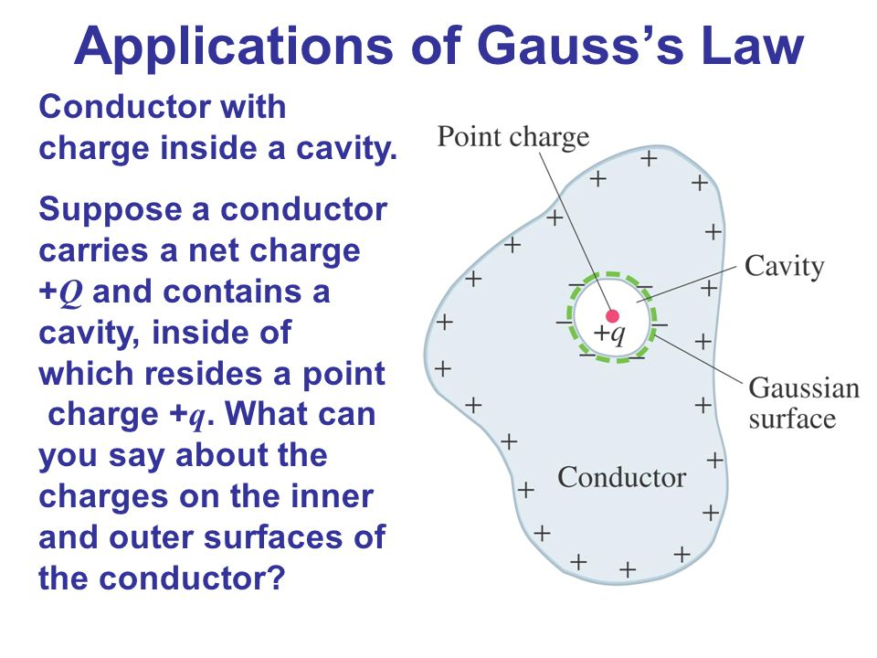 Applications of Gauss's Law Conductor with charge inside a cavity. Suppose a conductor carries a net charge + Q and contains a cavity, inside of which