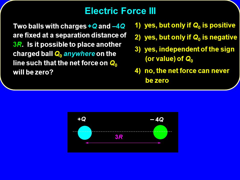 3R3R +Q+Q – – 4Q Two balls with charges +Q and –4Q are fixed at a separation distance of 3R. Is it possible to place another charged ball Q 0 anywhere