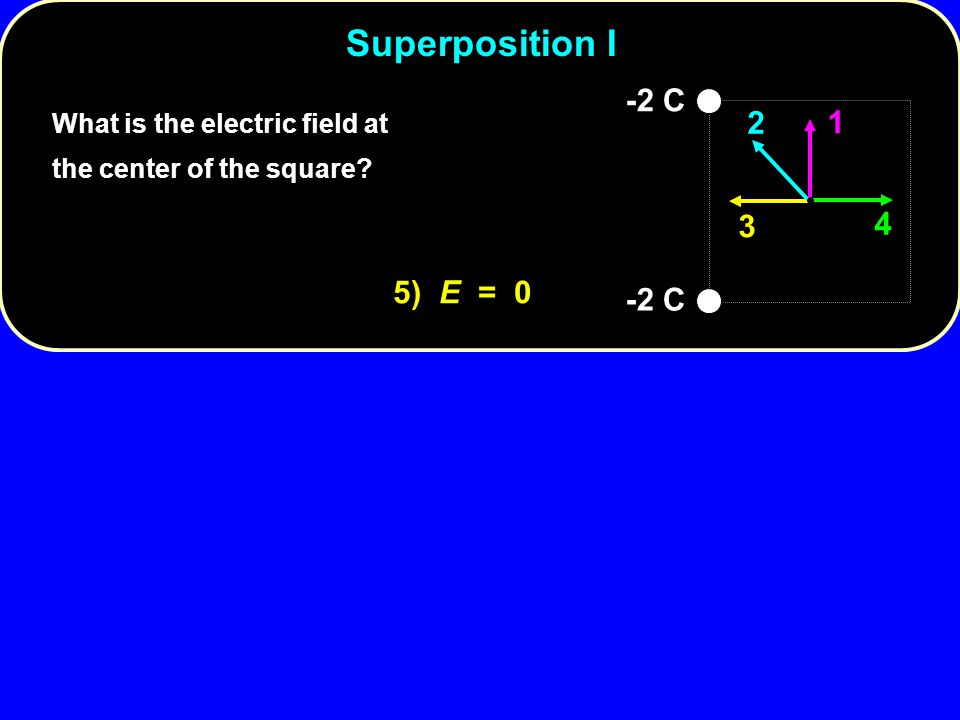 What is the electric field at the center of the square? 4 3 2 1 -2 C 5) E = 0 Superposition I