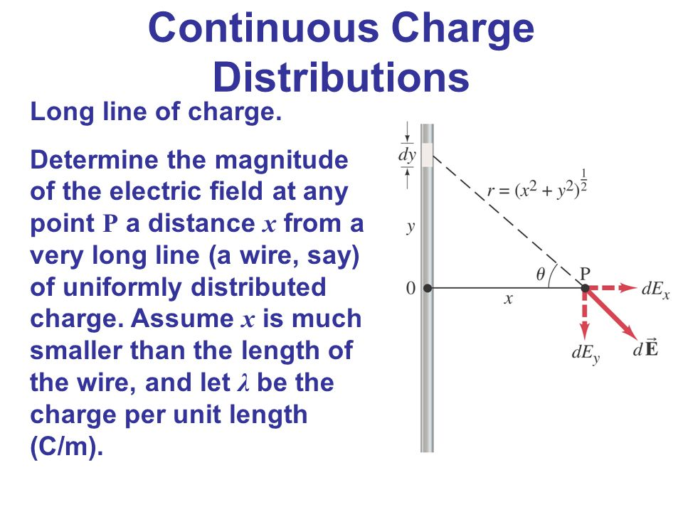 Continuous Charge Distributions Long line of charge. Determine the magnitude of the electric field at any point P a distance x from a very long line (