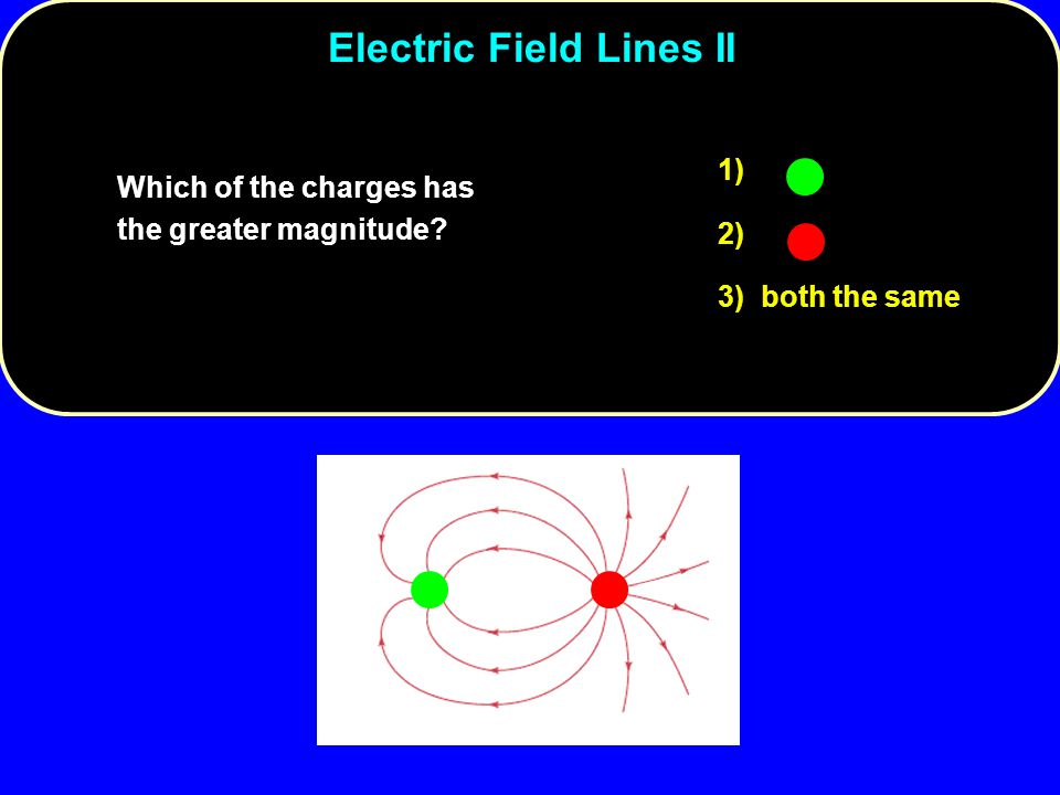 Electric Field Lines II Which of the charges has the greater magnitude? 1) 2) 3) both the same