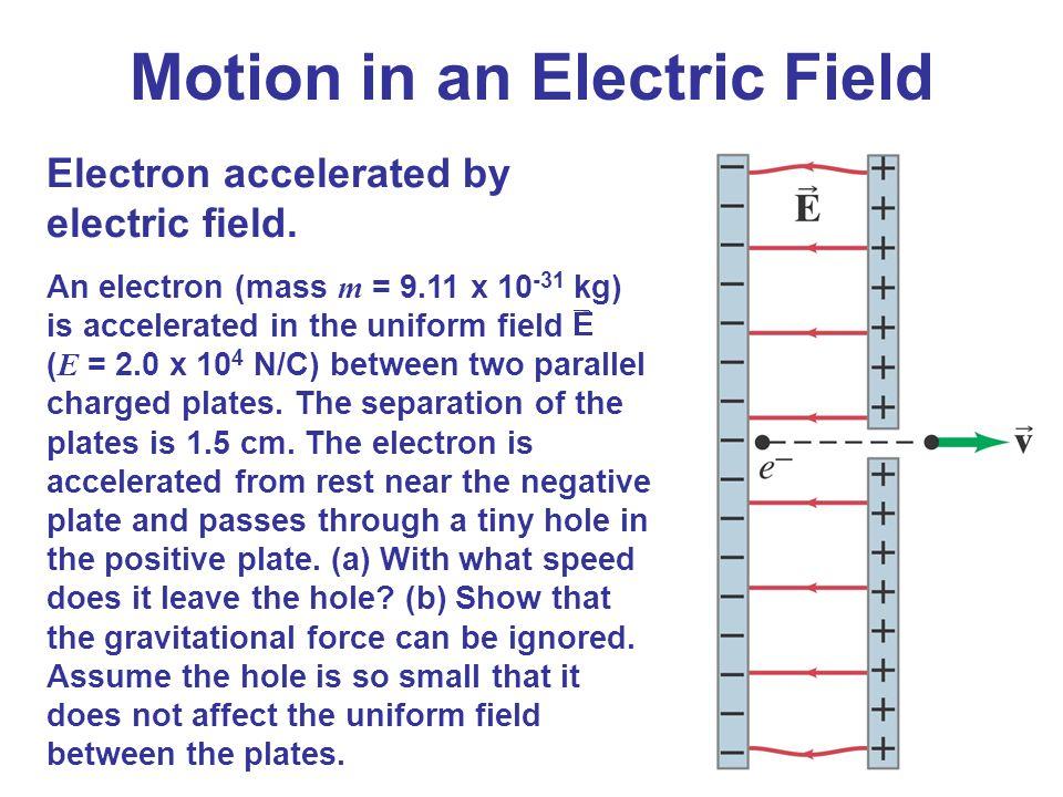Motion in an Electric Field Electron accelerated by electric field. An electron (mass m = 9.11 x 10 -31 kg) is accelerated in the uniform field ( E =
