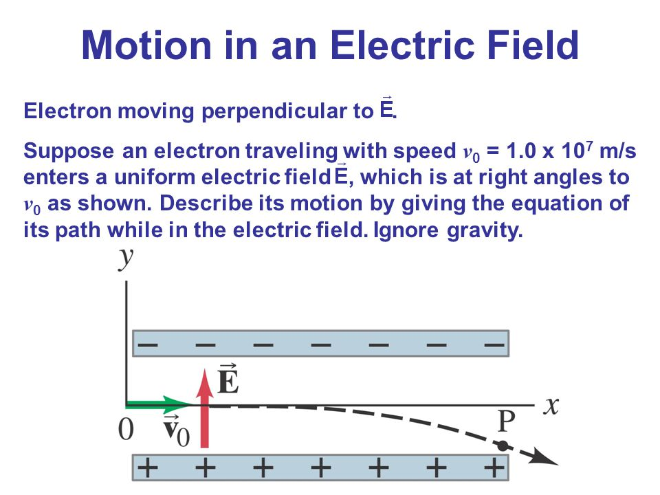 Motion in an Electric Field Electron moving perpendicular to. Suppose an electron traveling with speed v 0 = 1.0 x 10 7 m/s enters a uniform electric