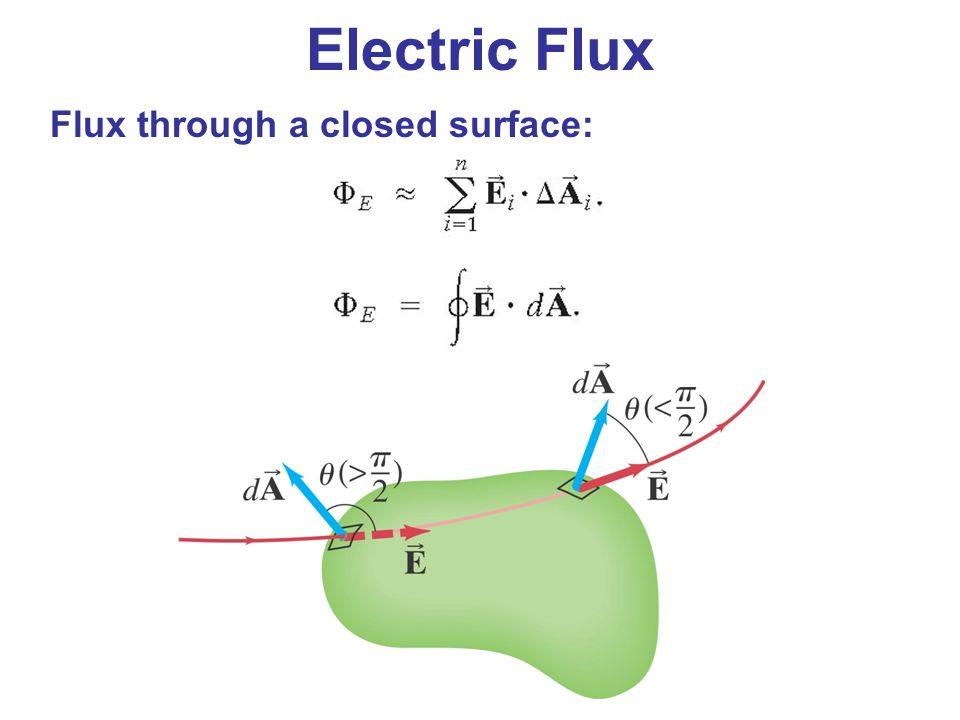 Flux through a closed surface: Electric Flux