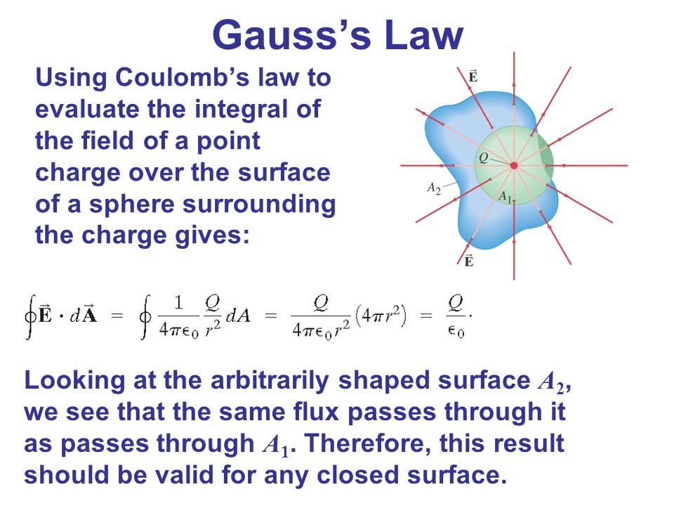 Gauss's Law Using Coulomb's law to evaluate the integral of the field of a point charge over the surface of a sphere surrounding the charge gives: Loo