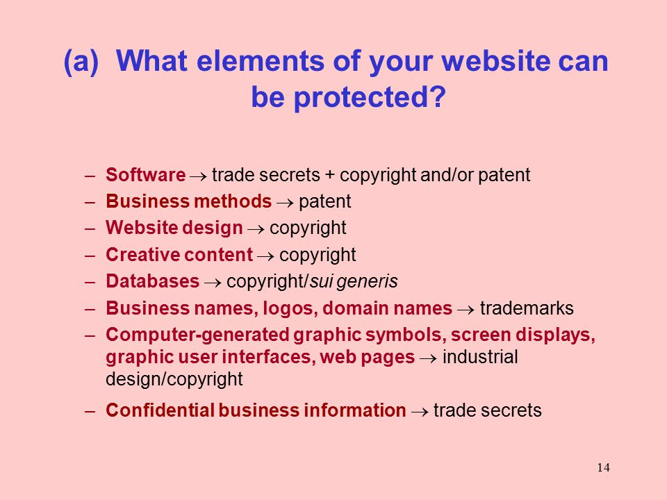 14 (a) What elements of your website can be protected.
