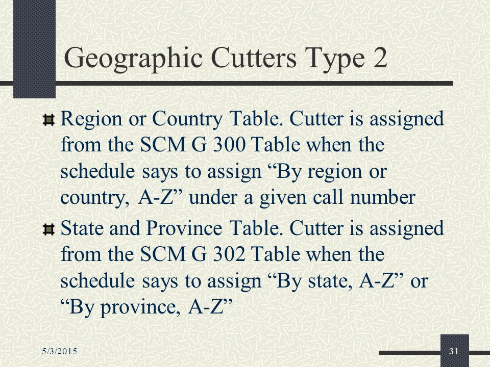5/3/201531 Geographic Cutters Type 2 Region or Country Table.