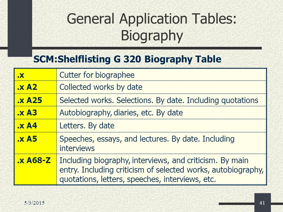 5/3/201541 General Application Tables: Biography SCM:Shelflisting G 320 Biography Table.xCutter for biographee.x A2Collected works by date.x A25Selected works.