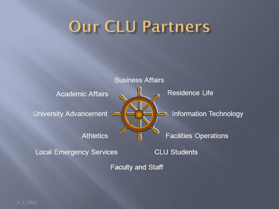 Faculty and Staff 5/3/2015 Information Technology Residence Life Facilities Operations Business Affairs Academic Affairs University Advancement Athletics Local Emergency Services CLU Students