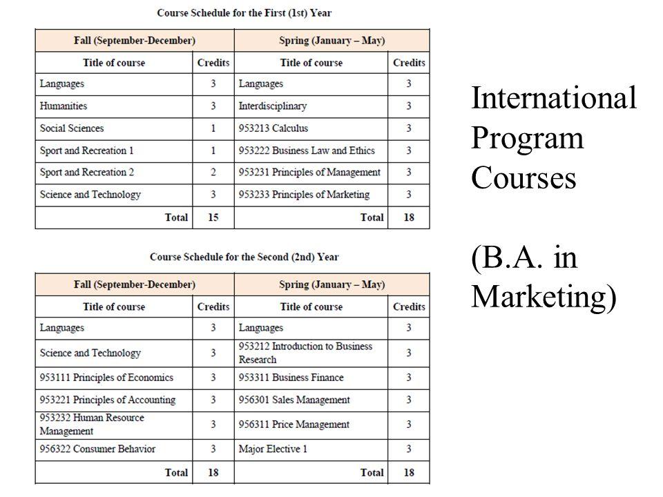 International Program Courses (B.A. in Marketing)