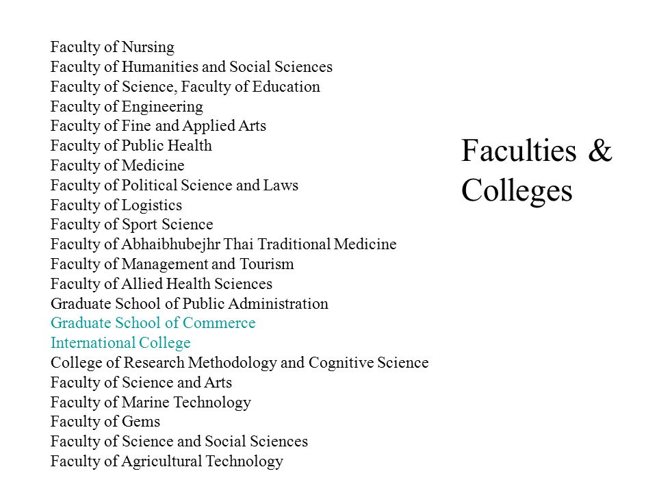 Faculties & Colleges Faculty of Nursing Faculty of Humanities and Social Sciences Faculty of Science, Faculty of Education Faculty of Engineering Facu