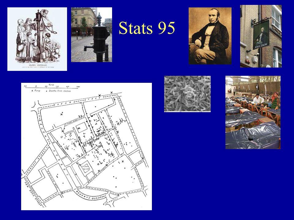 Stats 95
