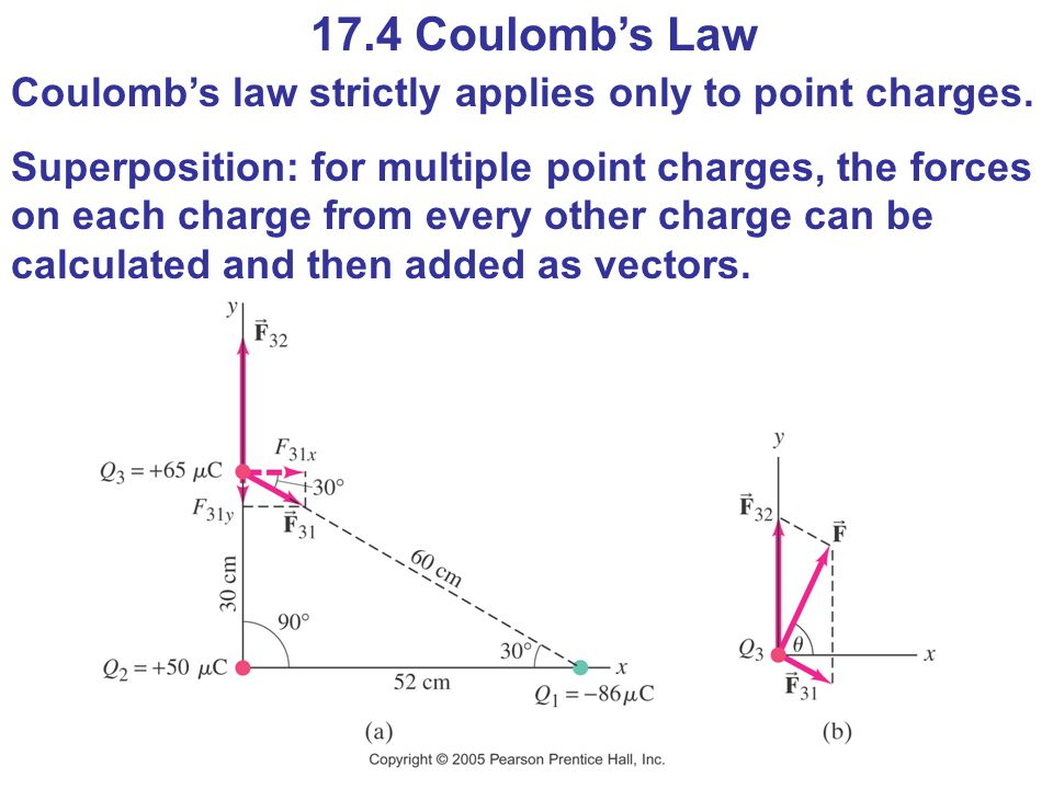 17.4 Coulomb's Law Coulomb's law strictly applies only to point charges. Superposition: for multiple point charges, the forces on each charge from eve