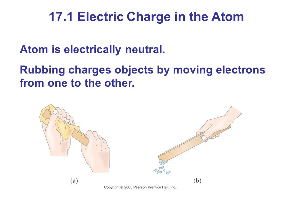 17.1 Electric Charge in the Atom Atom is electrically neutral. Rubbing charges objects by moving electrons from one to the other.