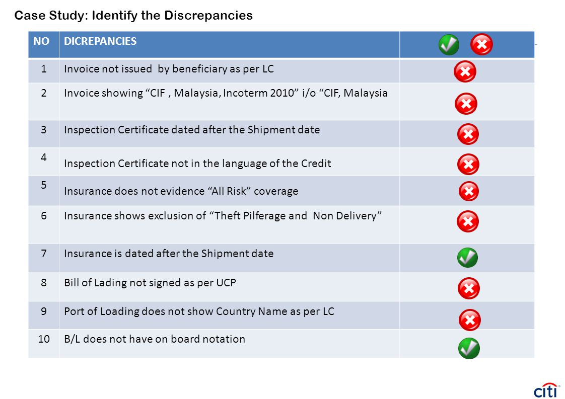 "Case Study: Identify the Discrepancies NODICREPANCIES 1Invoice not issued by beneficiary as per LC 2Invoice showing ""CIF, Malaysia, Incoterm 2010"" i/o"
