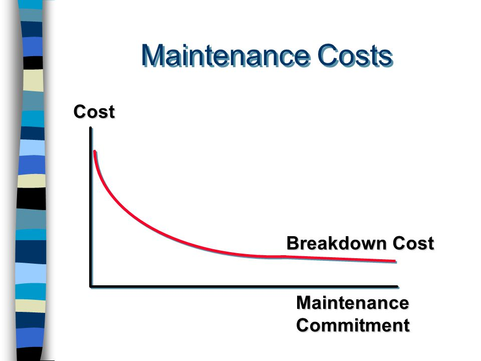 Maintenance Costs Maintenance Commitment Cost Breakdown Cost