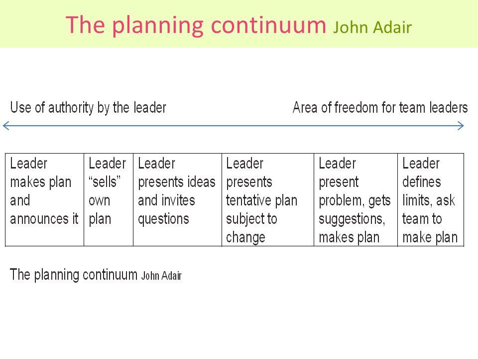The planning continuum John Adair