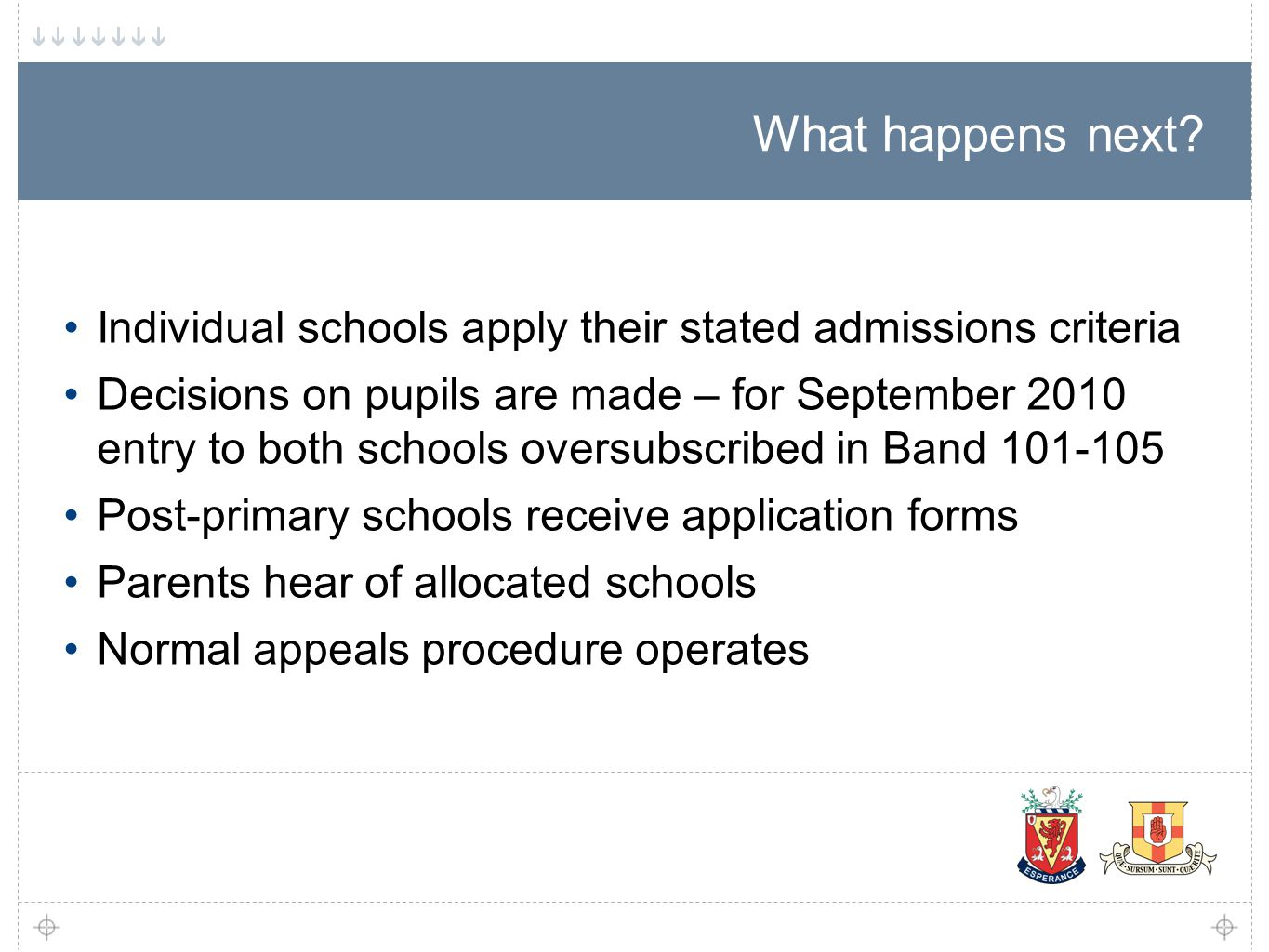 What happens next? Individual schools apply their stated admissions criteria Decisions on pupils are made – for September 2010 entry to both schools o