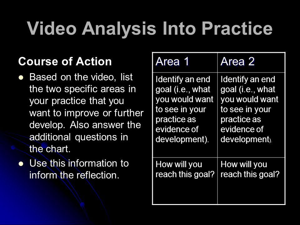 Video Analysis Into Practice Course of Action Based on the video, list the two specific areas in your practice that you want to improve or further develop.