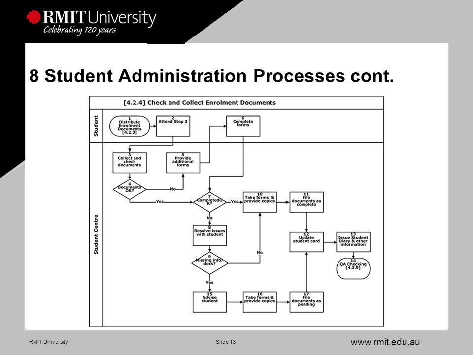 www.rmit.edu.au RMIT UniversitySlide 13 8 Student Administration Processes cont.