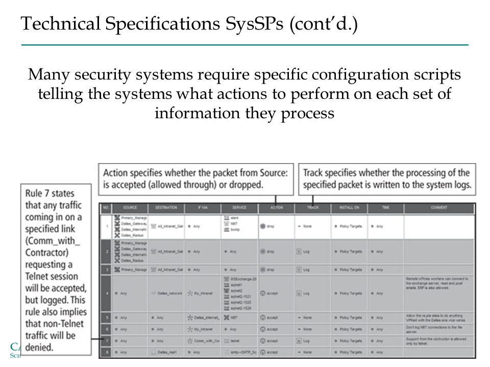 Technical Specifications SysSPs (cont'd.) Many security systems require specific configuration scripts telling the systems what actions to perform on