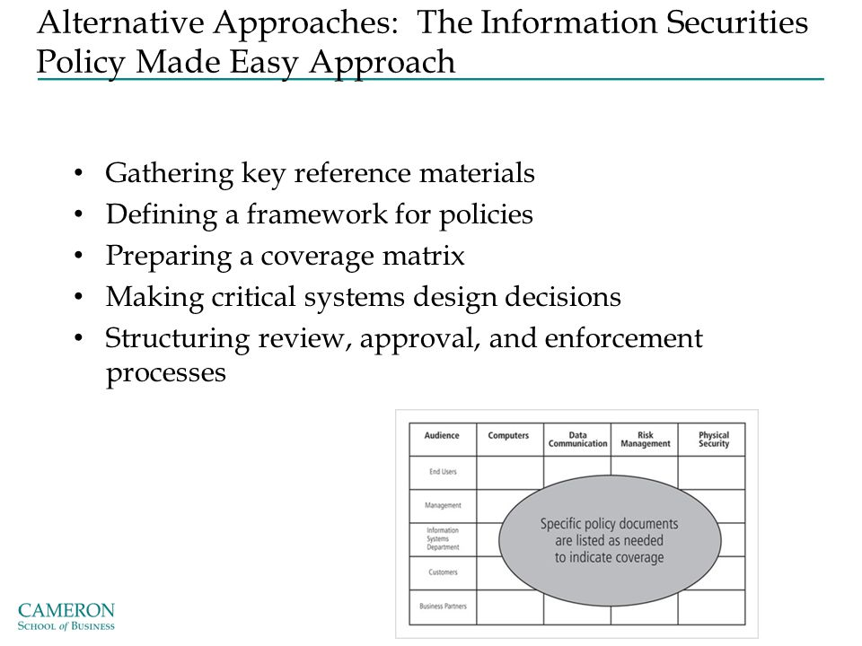 Alternative Approaches: The Information Securities Policy Made Easy Approach Gathering key reference materials Defining a framework for policies Prepa