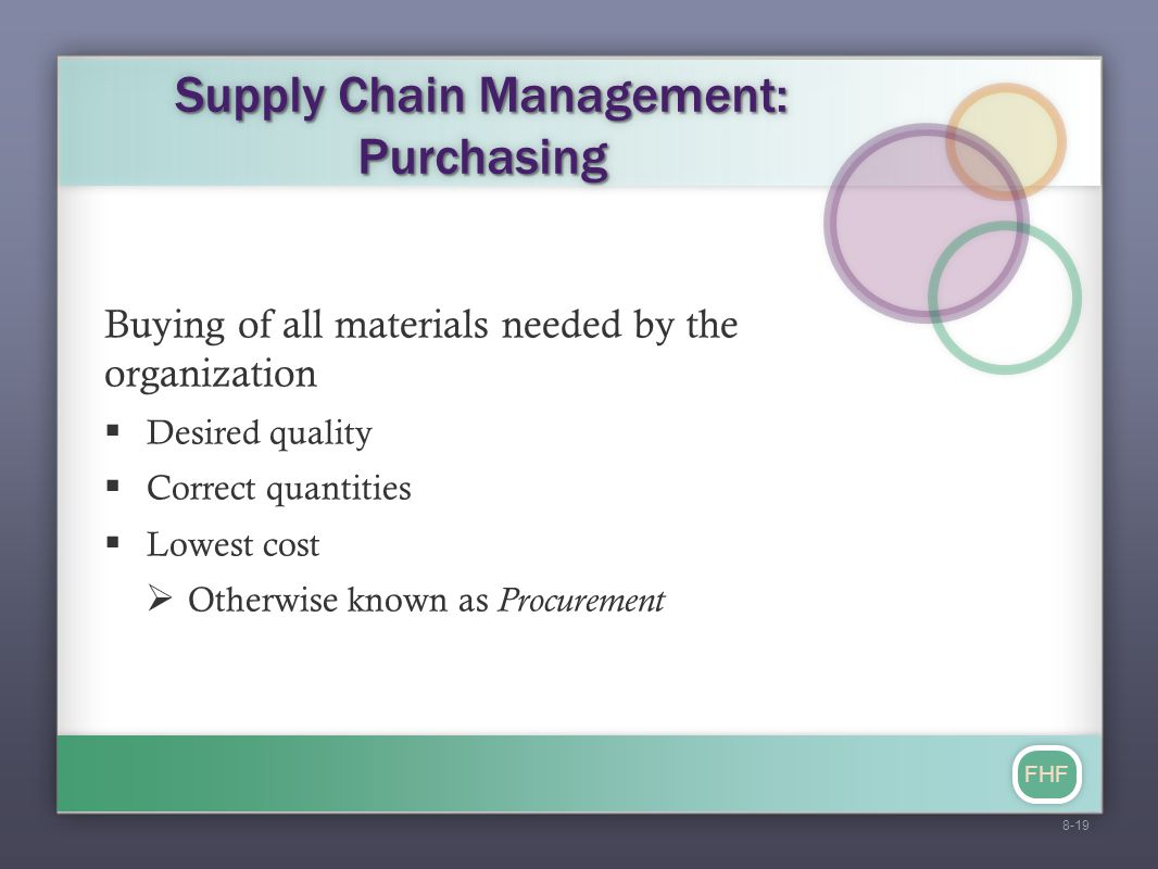 FHF Supply Chain Management: Purchasing Buying of all materials needed by the organization  Desired quality  Correct quantities  Lowest cost  Otherwise known as Procurement 8-19