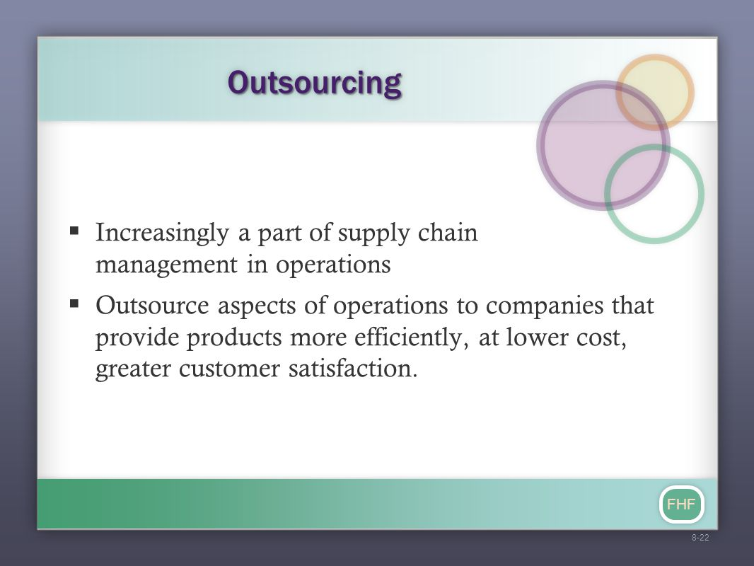 FHF OutsourcingOutsourcing  Increasingly a part of supply chain management in operations  Outsource aspects of operations to companies that provide products more efficiently, at lower cost, greater customer satisfaction.