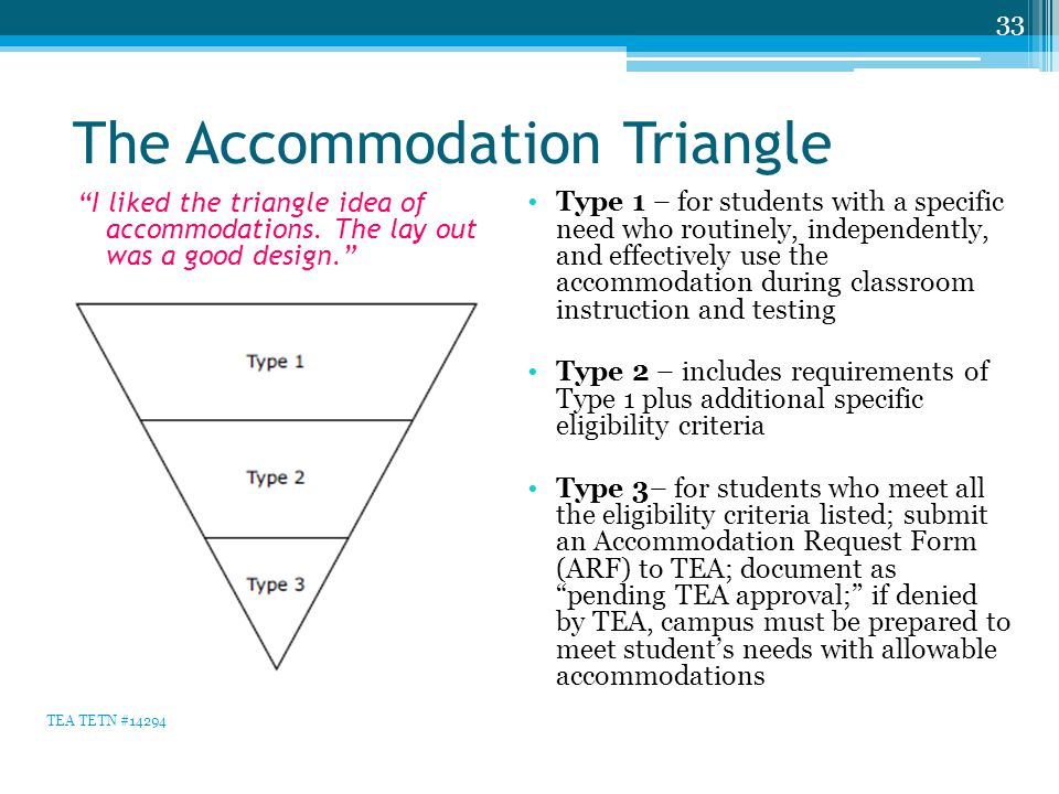 The Accommodation Triangle Type 1 – for students with a specific need who routinely, independently, and effectively use the accommodation during class