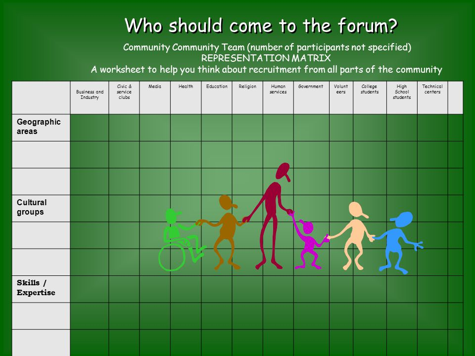 Who should come to the forum? Community Community Team (number of participants not specified) REPRESENTATION MATRIX A worksheet to help you think abou