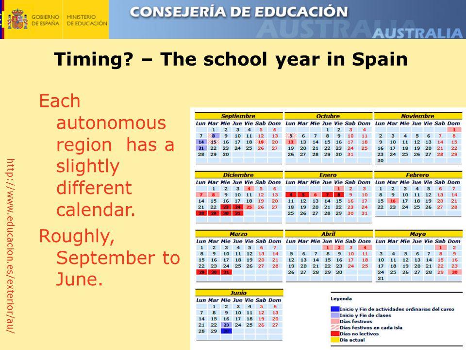 http://www.educacion.es/exterior/au/ Timing.