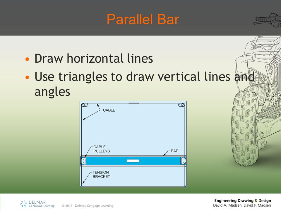 Parallel Bar Draw horizontal lines Use triangles to draw vertical lines and angles
