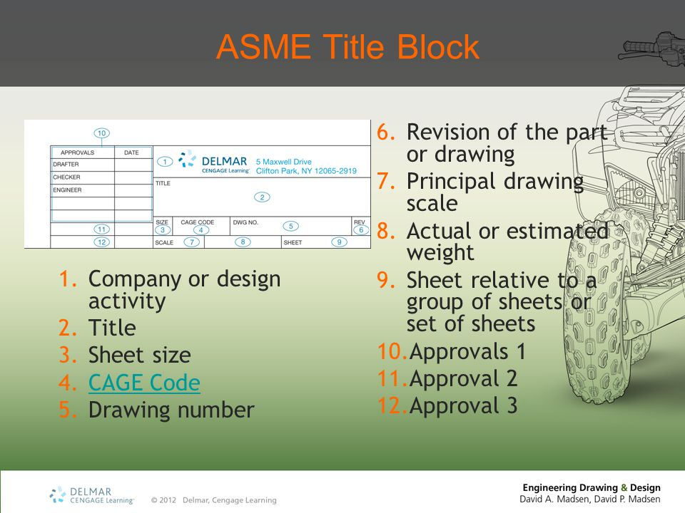 ASME Title Block 1.Company or design activity 2.Title 3.Sheet size 4.CAGE CodeCAGE Code 5.Drawing number 6.Revision of the part or drawing 7.Principal drawing scale 8.Actual or estimated weight 9.Sheet relative to a group of sheets or set of sheets 10.Approvals 1 11.Approval 2 12.Approval 3