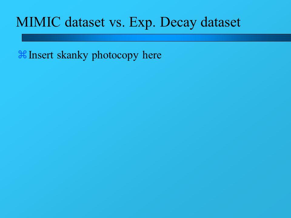 MIMIC dataset vs. Exp. Decay dataset zInsert skanky photocopy here