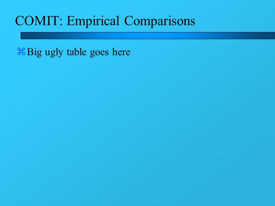 COMIT: Empirical Comparisons zBig ugly table goes here