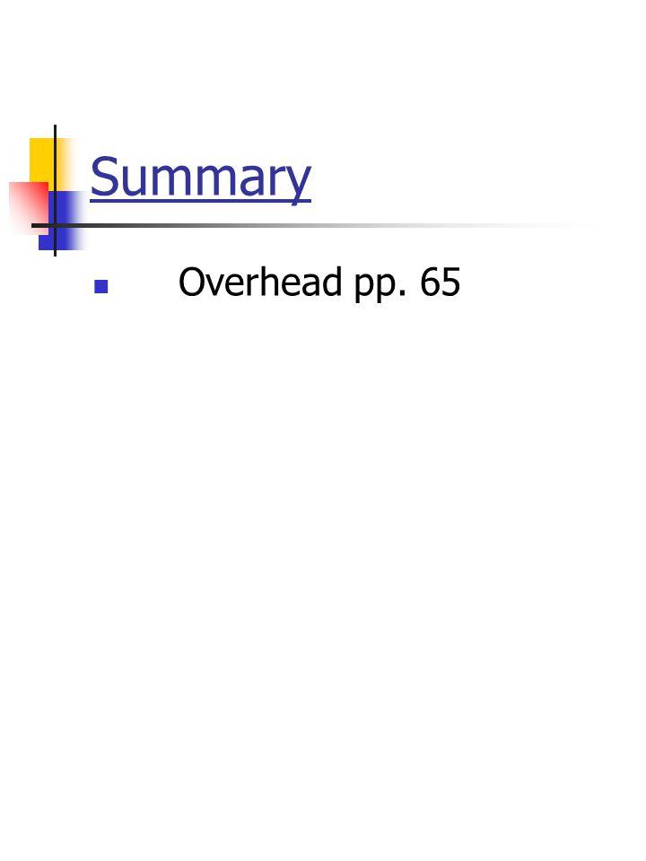 Summary Overhead pp. 65