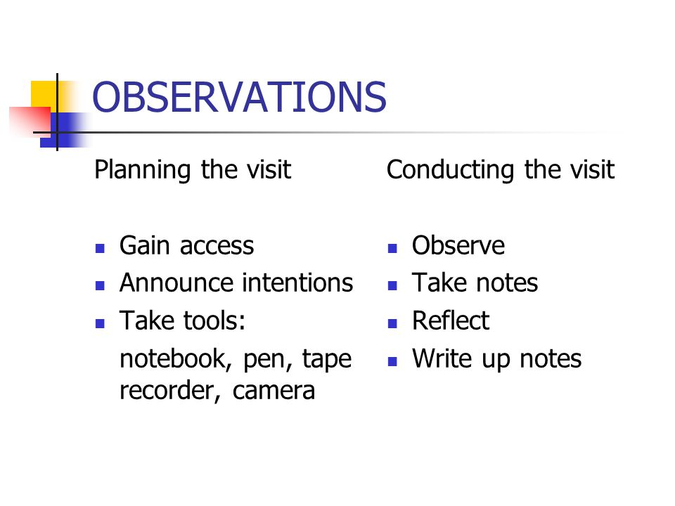 Planning the visit Gain access Announce intentions Take tools: notebook, pen, tape recorder, camera Conducting the visit Observe Take notes Reflect Write up notes