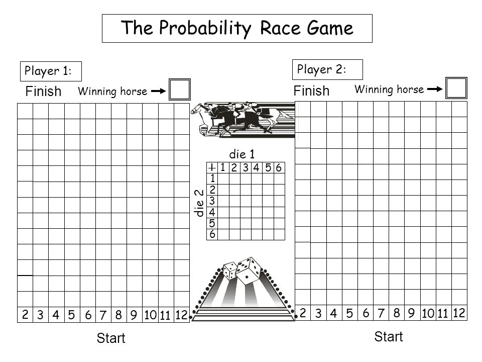 Worksheet The Probability Race Game Finish Start 12 11 10 9 8 7 6 543 2 Player 1: Player 2: Start Finish 12 11 10 9 8 7 6 543 2 die 1 die 2 6 5 4 3 2 1 1 2 3 4 5 6 Winning horse