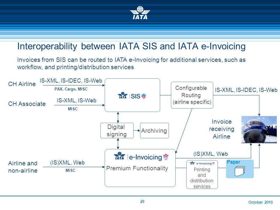 October 2010 29 IS-XML, IS-IDEC, IS-Web Interoperability between IATA SIS and IATA e-Invoicing Invoices from SIS can be routed to IATA e-Invoicing for additional services, such as workflow, and printing/distribution services CH Airline CH Associate Airline and non-airline PAX, Cargo, MISC MISC Digital signing Premium Functionality Invoice receiving Airline Paper Printing and distribution services IS-XML, IS-IDEC, IS-Web (IS)XML, Web Archiving Configurable Routing (airline specific) MISC IS-XML, IS-Web